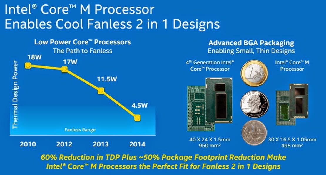 Intel-Core-m-1