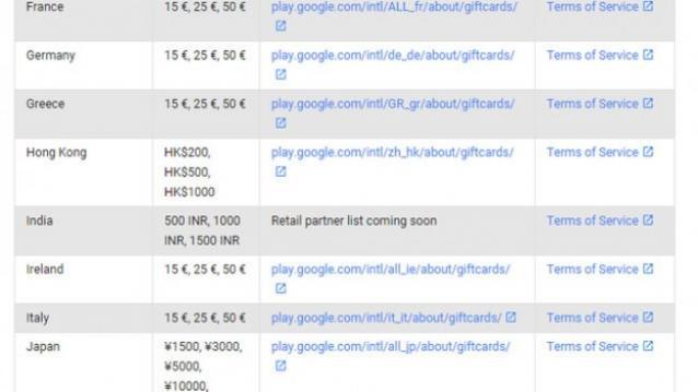 google_play_gift-624x351
