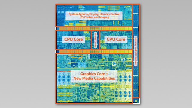 Intel-Kaby-Lake-CPU-architecture-TechFoogle-720