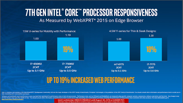 Intel-Kaby-Lake-vs-Skylake-edge-browser-web-TechFoogle-720
