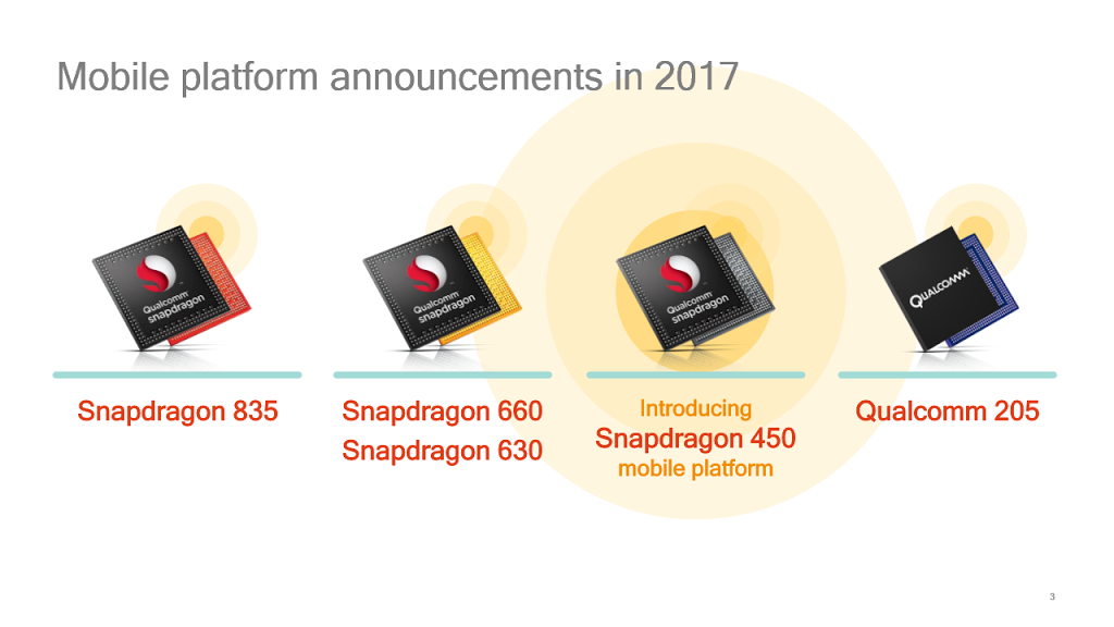Qualcomm-Snapdragon-2017-lineup-720.png