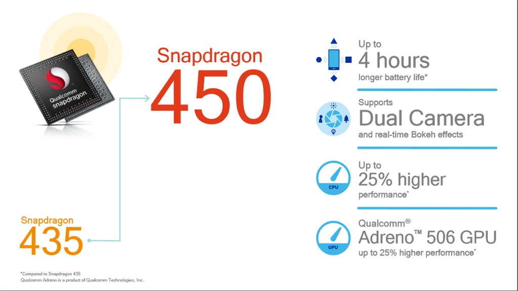Qualcomm-Snapdragon-450-features-720.png