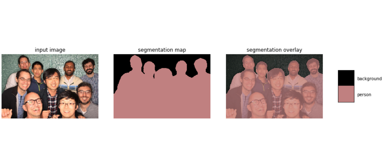 Google-Image-segmentation-tool