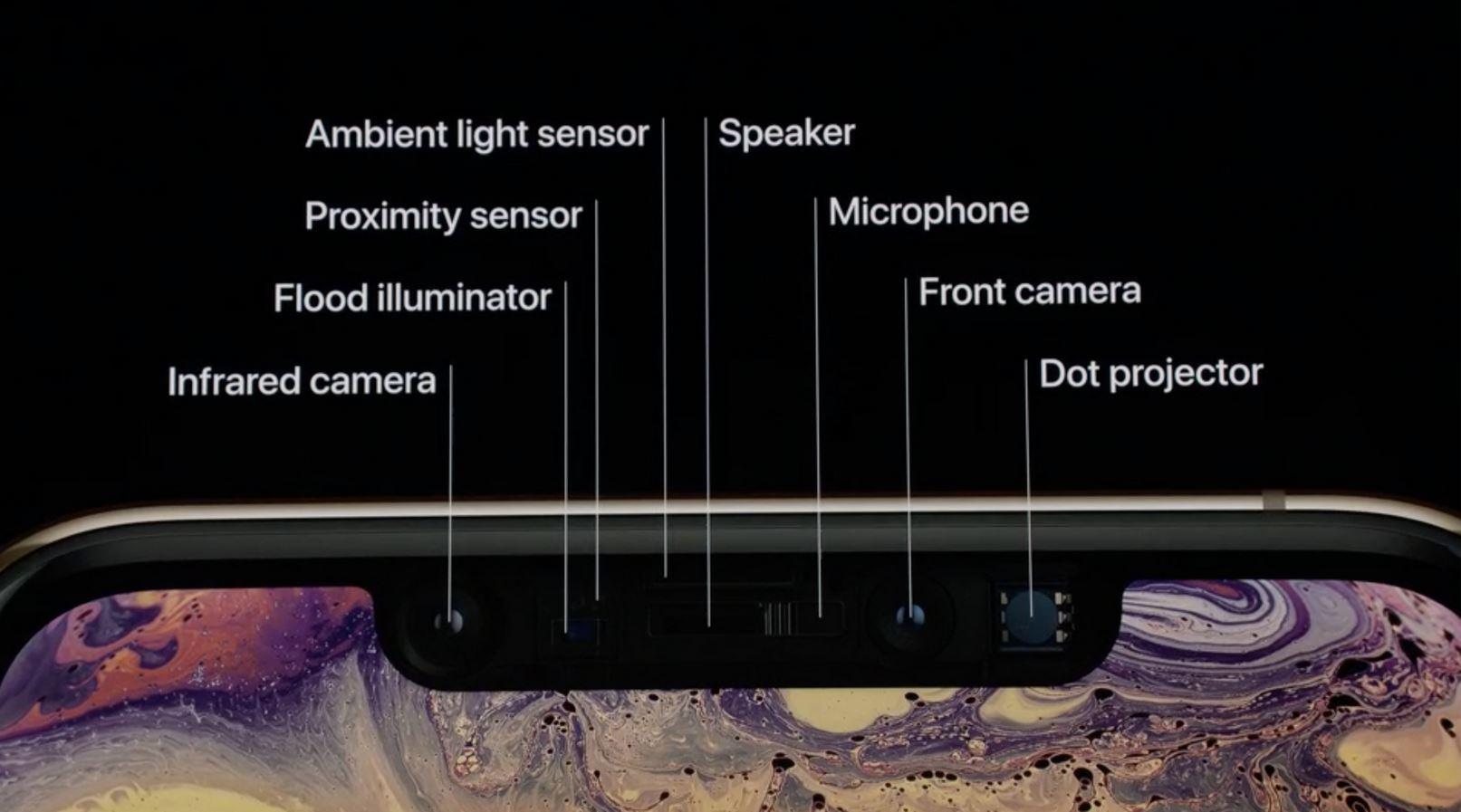 iphone xs sensors