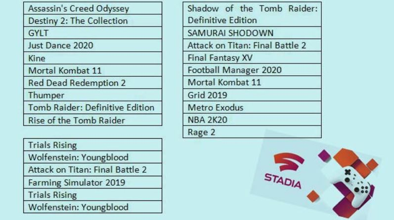 google-stadia-games-list